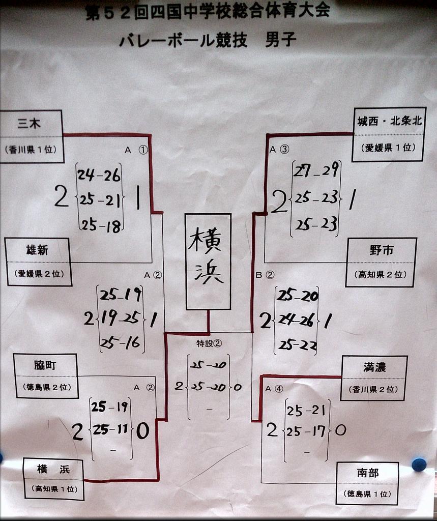 四国総体2014男子