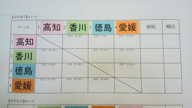 国体四国ブロック予選(少年男子)