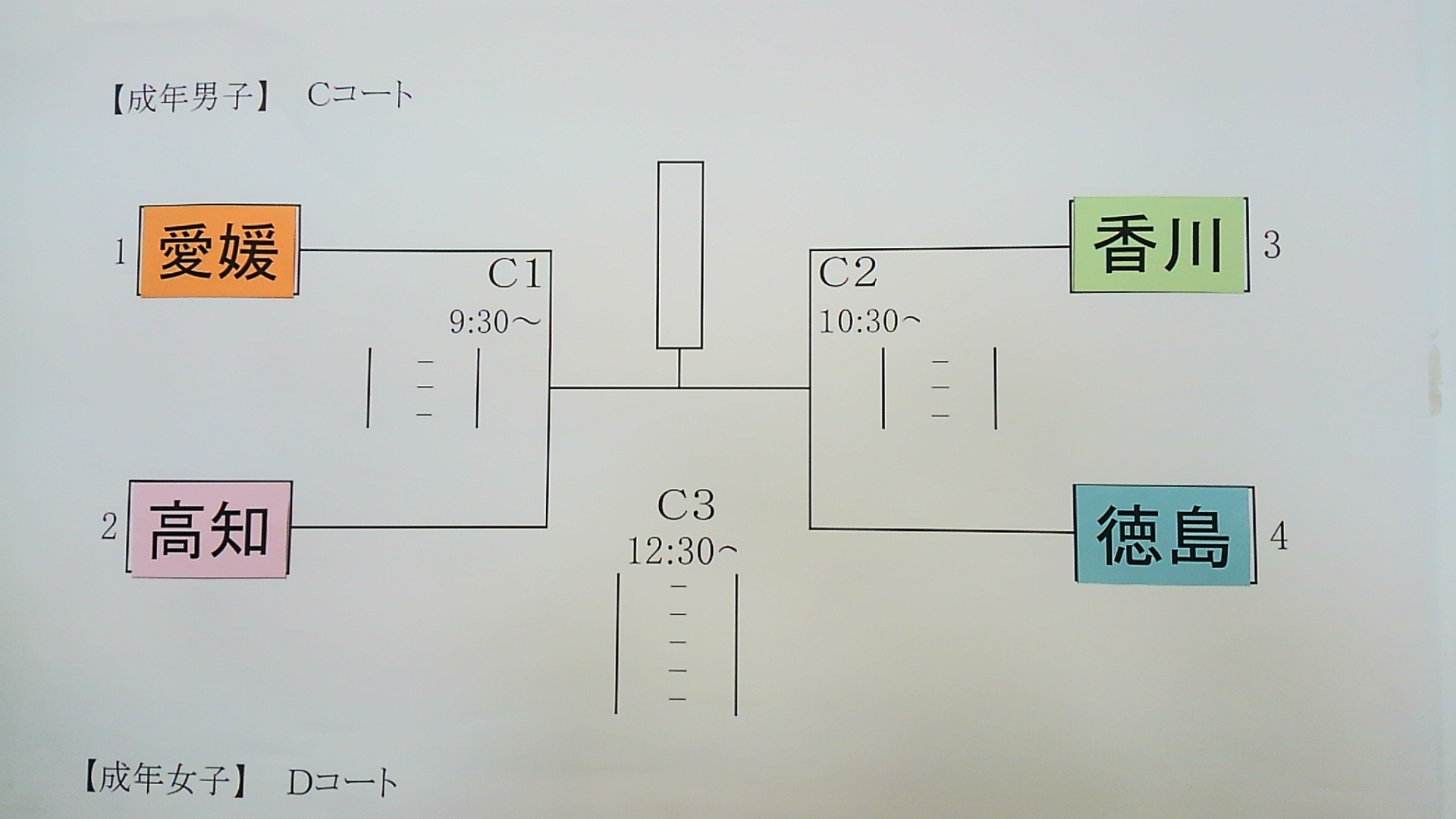 国体四国ブロック予選(成年男子)