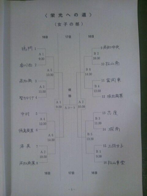 第65回四国高等学校バレーボール選手権 抽選結果(女子)