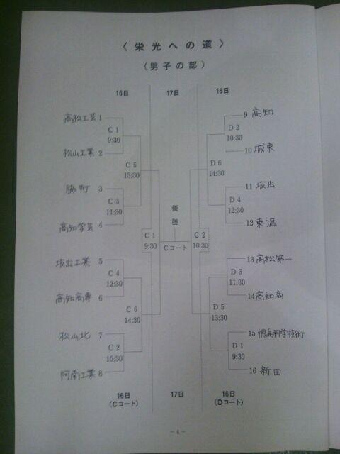第65回四国高等学校バレーボール選手権 抽選結果(男子)